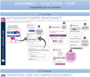 Elève : Se connecter via Educonnect