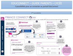 Responsable : Se connecter via Educonnect
